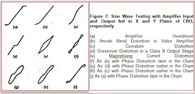 17 Frequency Response of Amplifiers - conocimientos com ve: Square