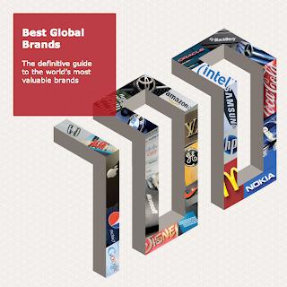 Z factory classement interbrand 2010 des marques les plus - Classement cabinet conseil ...