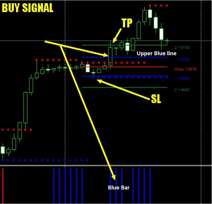 Forex ea systems free