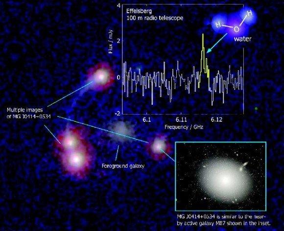 Ecos del Big Bang : Blog de Emilio Silvera V.