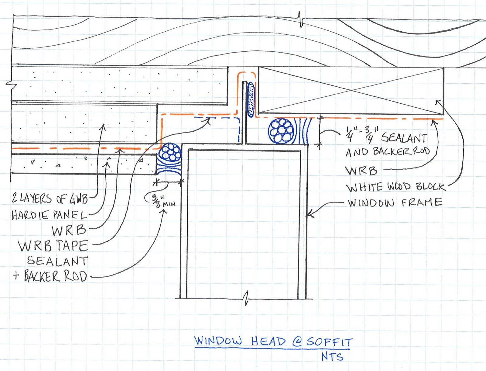 Building Envelope Blog: Soffit Details