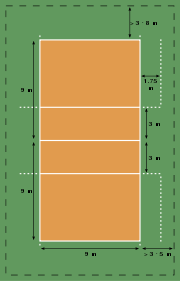 full court basketball court diagram voley pasion historia beach volleyball court dimensions diagram