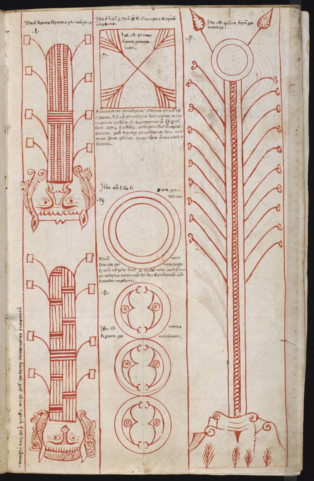 Alchemical Emblems  Occult Diagrams  And Memory Arts  Ars