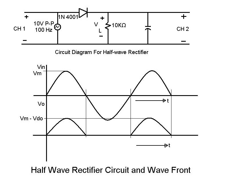 Wiring Diagram For Rectifier And Capacitor - Wiring ...