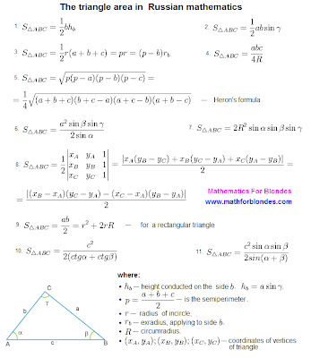 Triangle, area of triangle. Area  of rectangular triangle. Mathematics  for blondes. Nikolay Khyzhnjak.