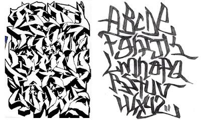 graffiti+alphabet+letter+a z