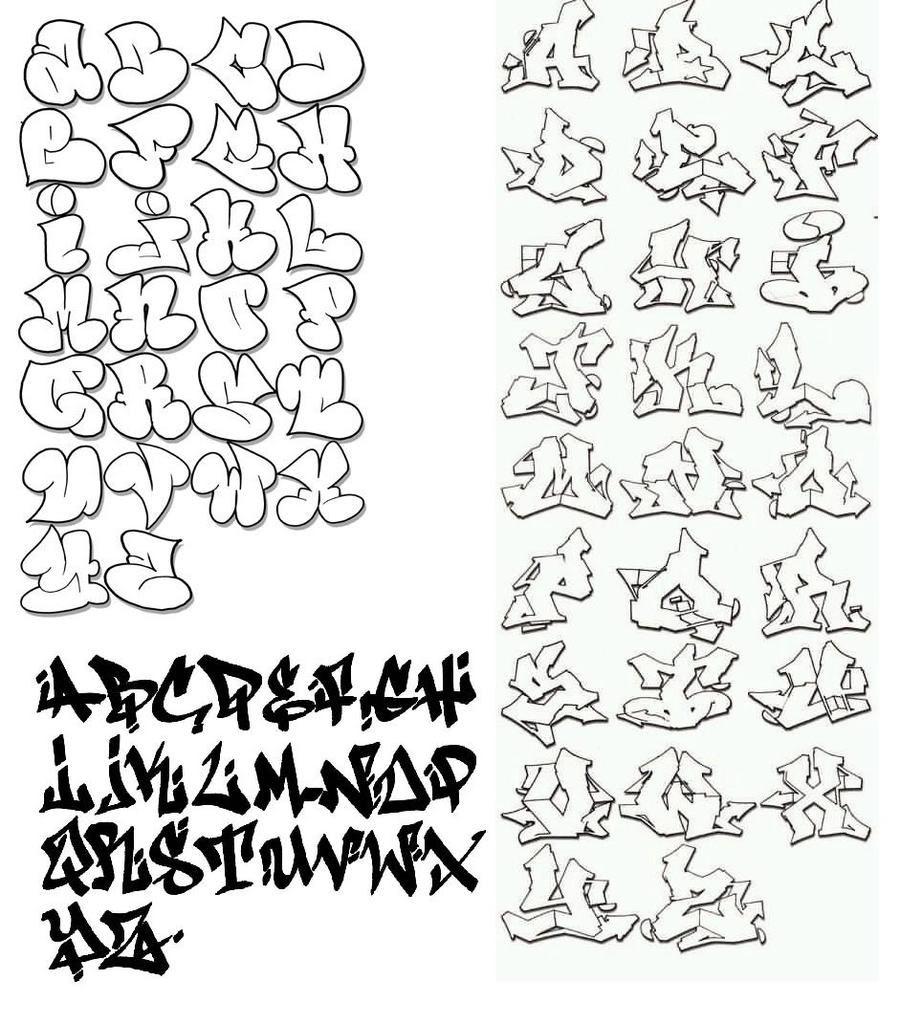 Contoh gambar grafiti dari a sampai z sobgrafiti
