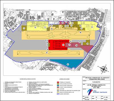 El Túnel Gambetta y la Nueva Pista del Aeropuerto