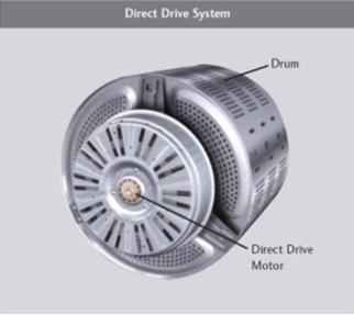 Motor direct drive a inova o nas maquinas de lavar - Db direct empresas ...