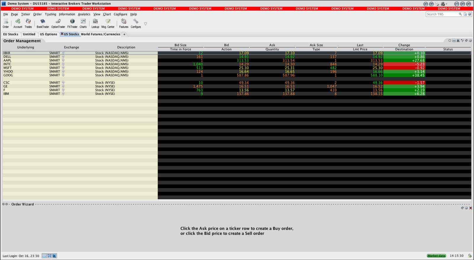 Forex Bat Method Trading System