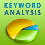 analisando as keyword do blog