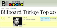 Emir in 13th position in the Billboard charts week beginning 29 June 2009