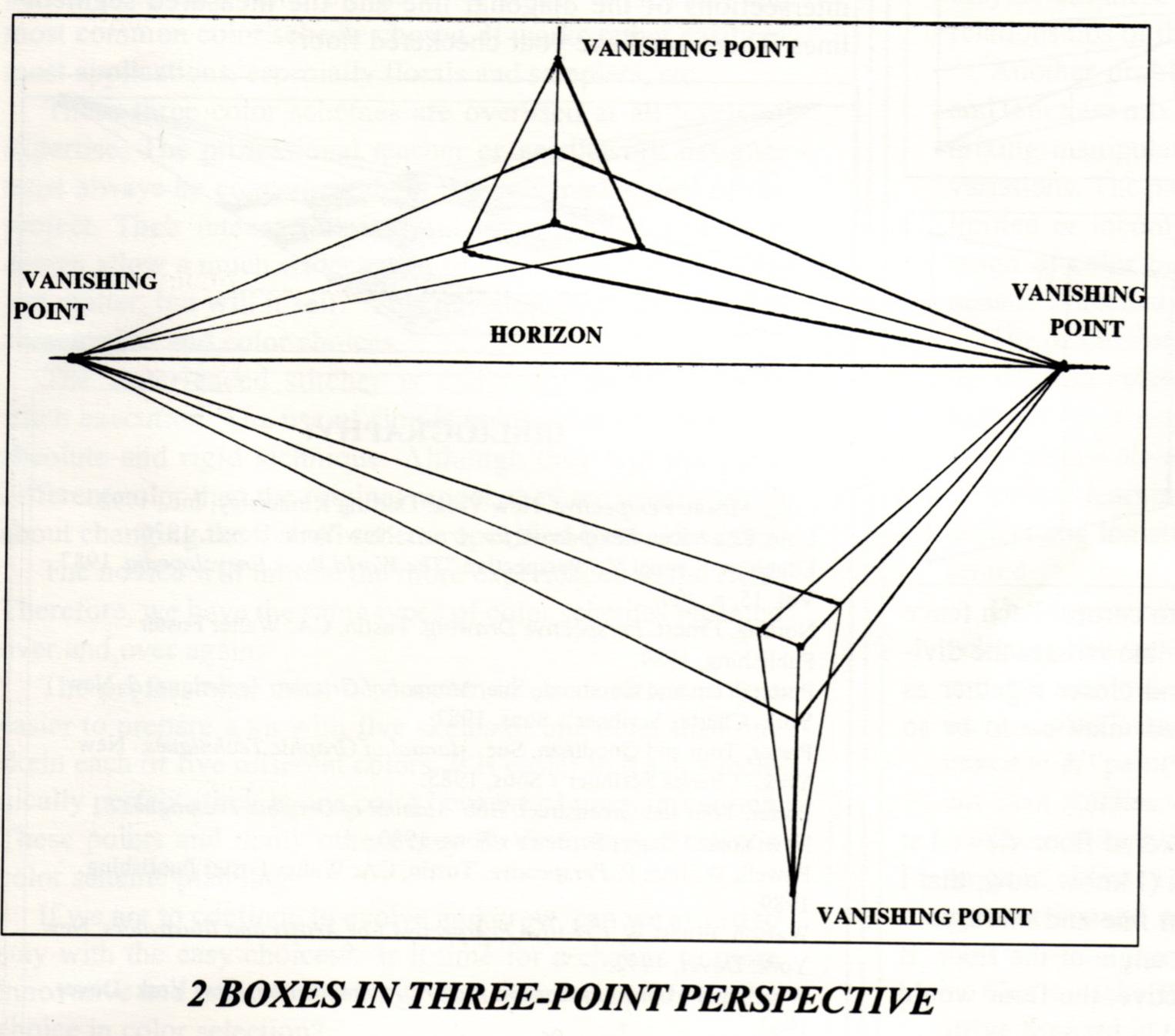 Design 1 2D Elements and Principles of Design: September 2010