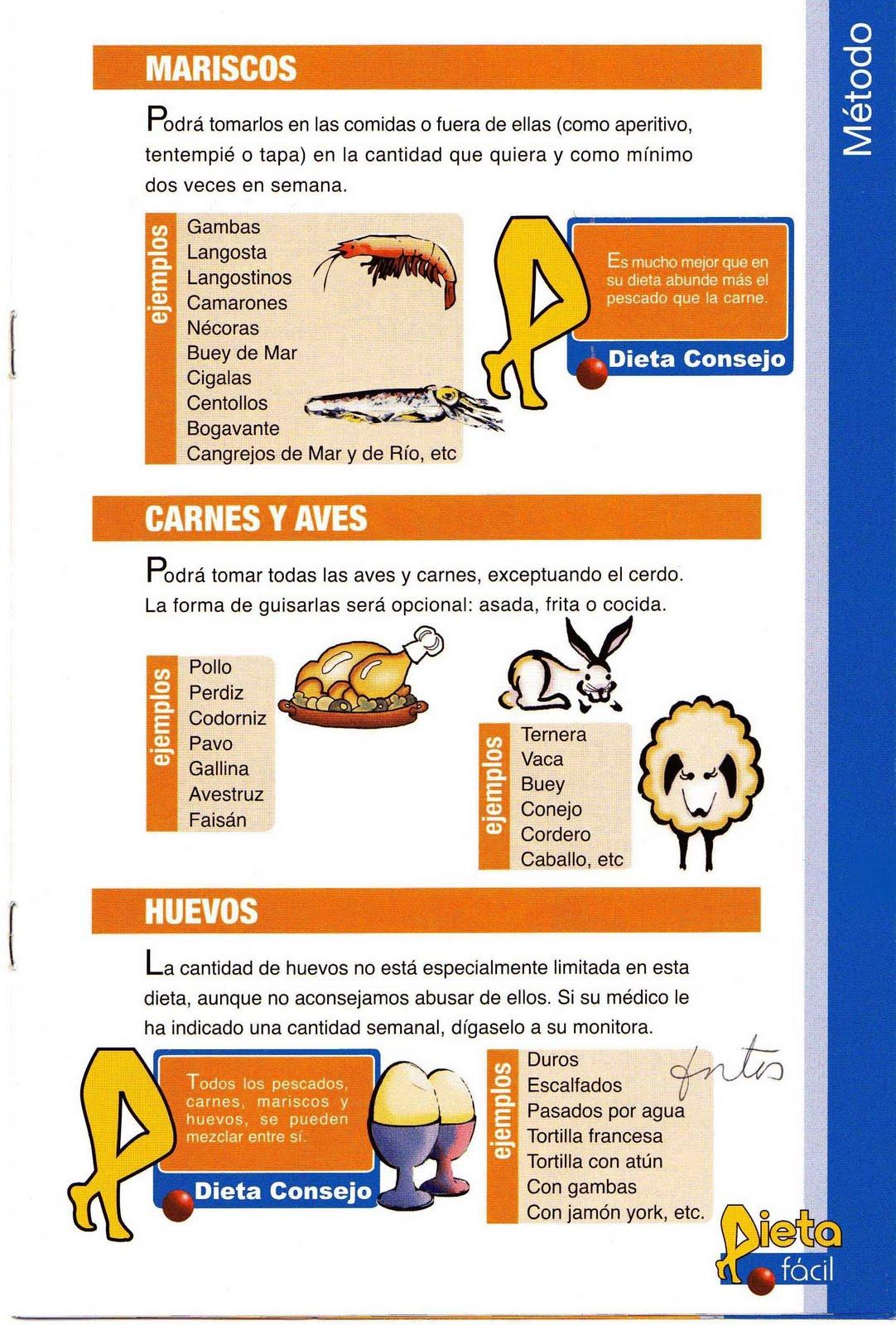 Dieta facil k7 barcelona