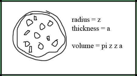 Daily Phunies: Math jokes