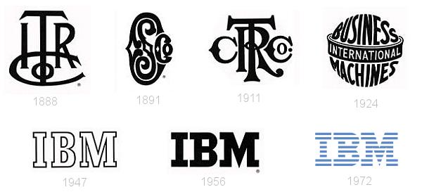 27737616d3c0b4 IBM : La marque est fondée en 1896 comme la