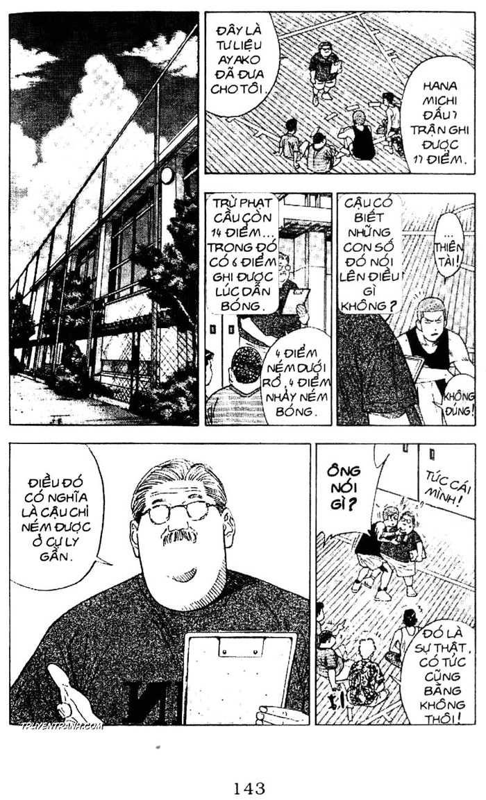 Slam Dunk chap 195 trang 6