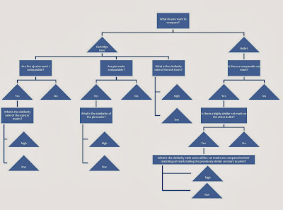 A sample session of the expert system | download scientific diagram.