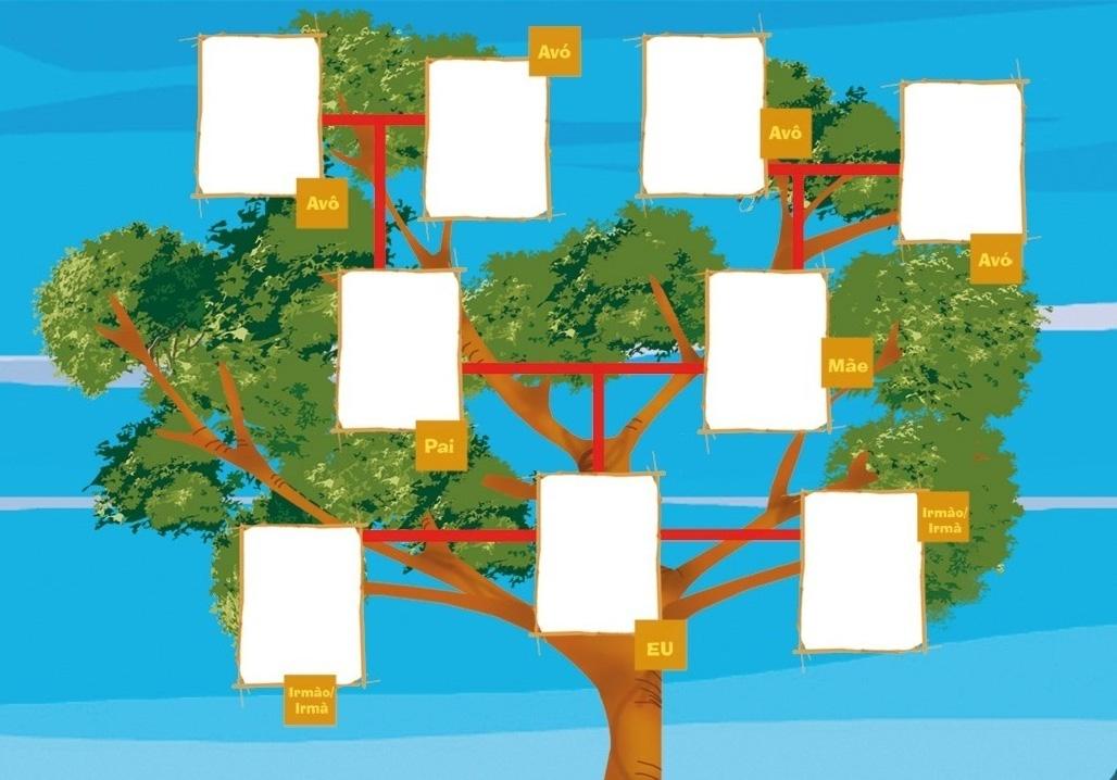 Construindo o conceito de família: Árvore Genealógica