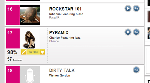 Billboard Charts Year End 2010
