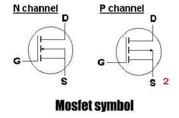 Otak Pedot: Transistor FET adalah