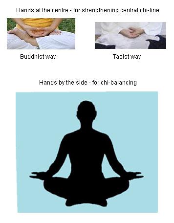 Taoist Meditation: Meditation 101 - where to put your hands