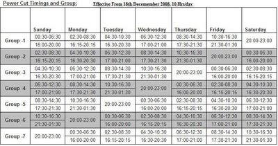 Load Shedding Schedule 18th December 2008, 10 Hours per day, click for better view