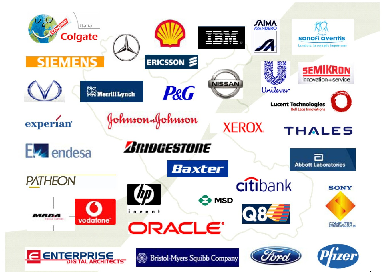 Multinational Corporation - MNC