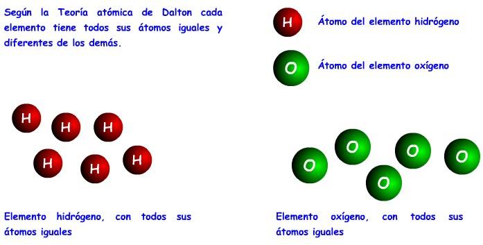 E U R E K A 06 La Estructura Del átomo