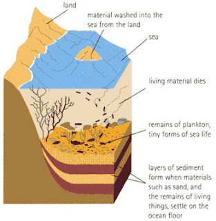 The Geology of the Colorado Springs Natural Attractions: Location