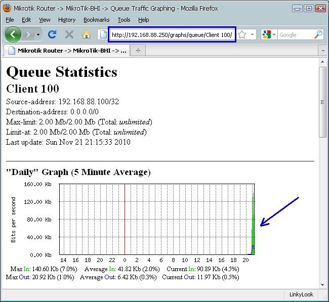 Computer Search: Create Mikrotik Bandwidth Management & MRTG