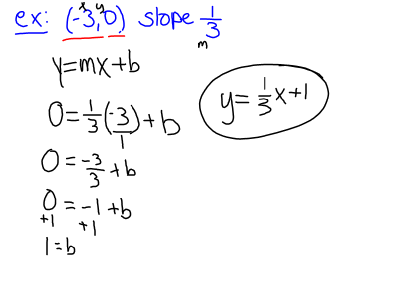 Mrs. Eggleston's 8th grade math: Today's lessons