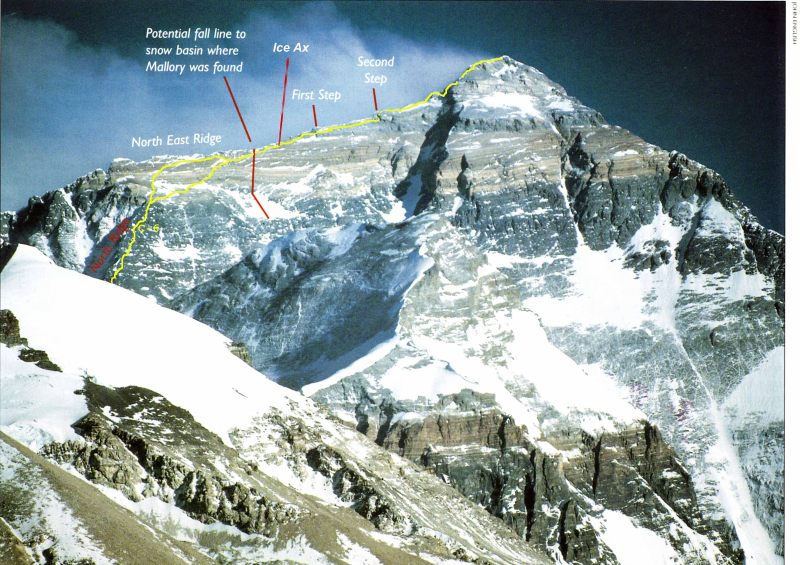 Who Conquered Mount Everest First Part Ii