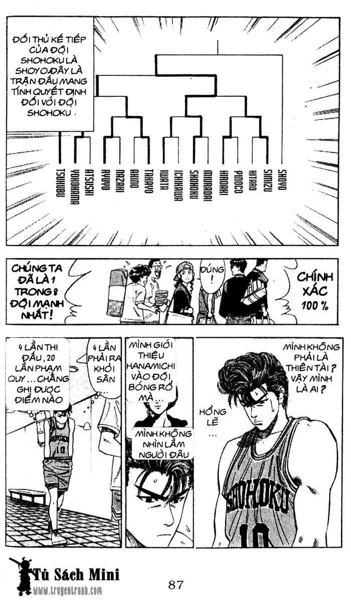 Slam Dunk chap 79 trang 19