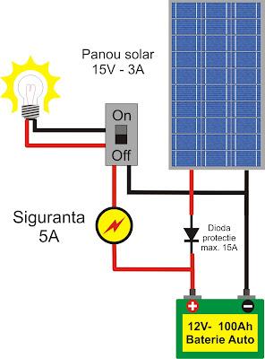 Cum Sa Faci Diverse Lucruri Singur Instalaţia Electrică