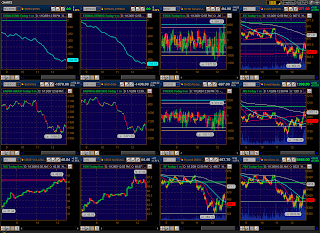 Thinkorswim thinkscript library: TOS platform layout