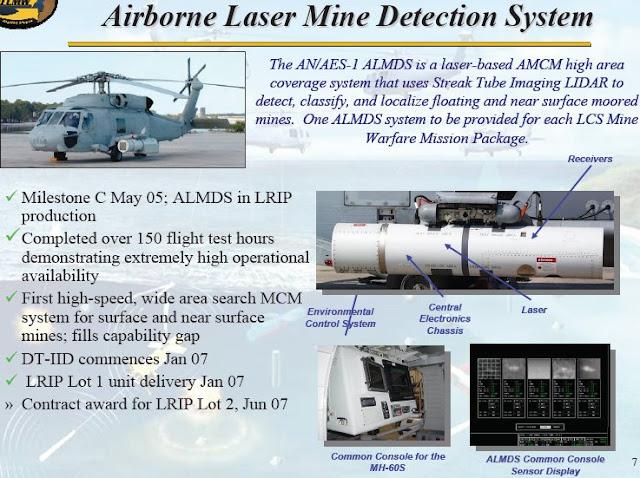 Resultado de imagen para Airborne Laser Mine Detection System