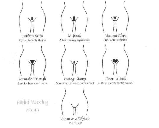Different pubic hairstyles male