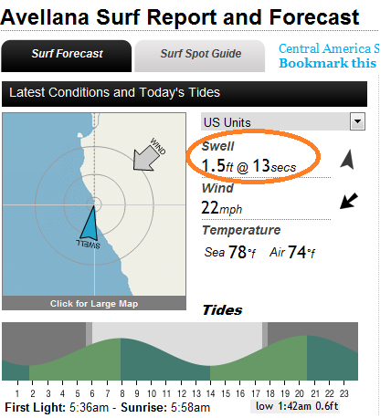 How to Read Surf Reports and Forecasts