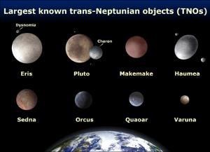 Ocho objetos transneptunianos