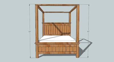 Frugal Farmhouse Design