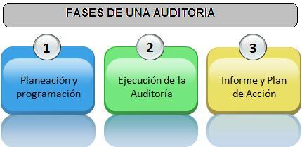 Principios de auditoria whittington