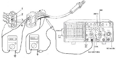 Ajuste de Motor: Sensor de Oxigeno o Sonda Lambda
