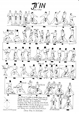 FIGHTING COMPLETE PDF KARATE TECHNIQUES THE KUMITE