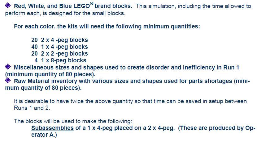 Lean Simulations: Lean Lego Game