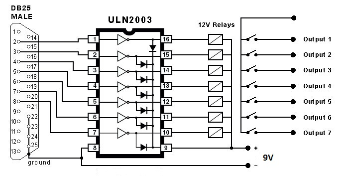computer controlled home appliance circuit