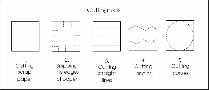 Preschoolers need opportunities to develop their cutting skills – Preschool Cutting Worksheets