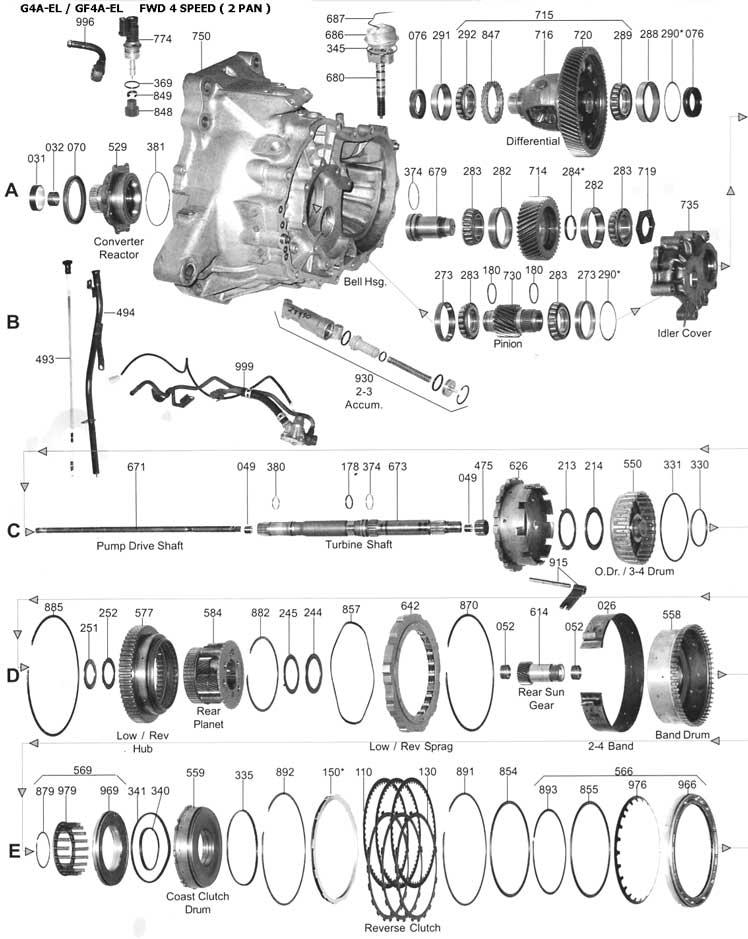 Componentes de la transmisión automatica: DESARMADO Y