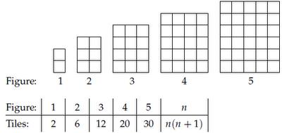 MathEd.net: Patterns of Patterns