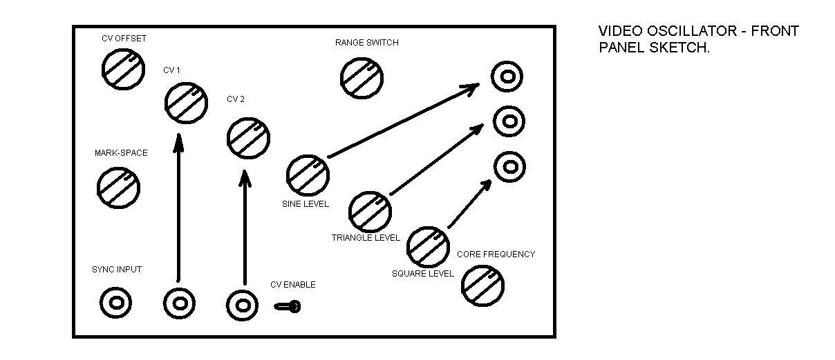 SynthPunk's blog: VCO schematic